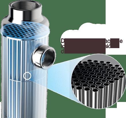 B6 Heat Exchanger
