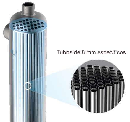 M-Line Heat Exchangers